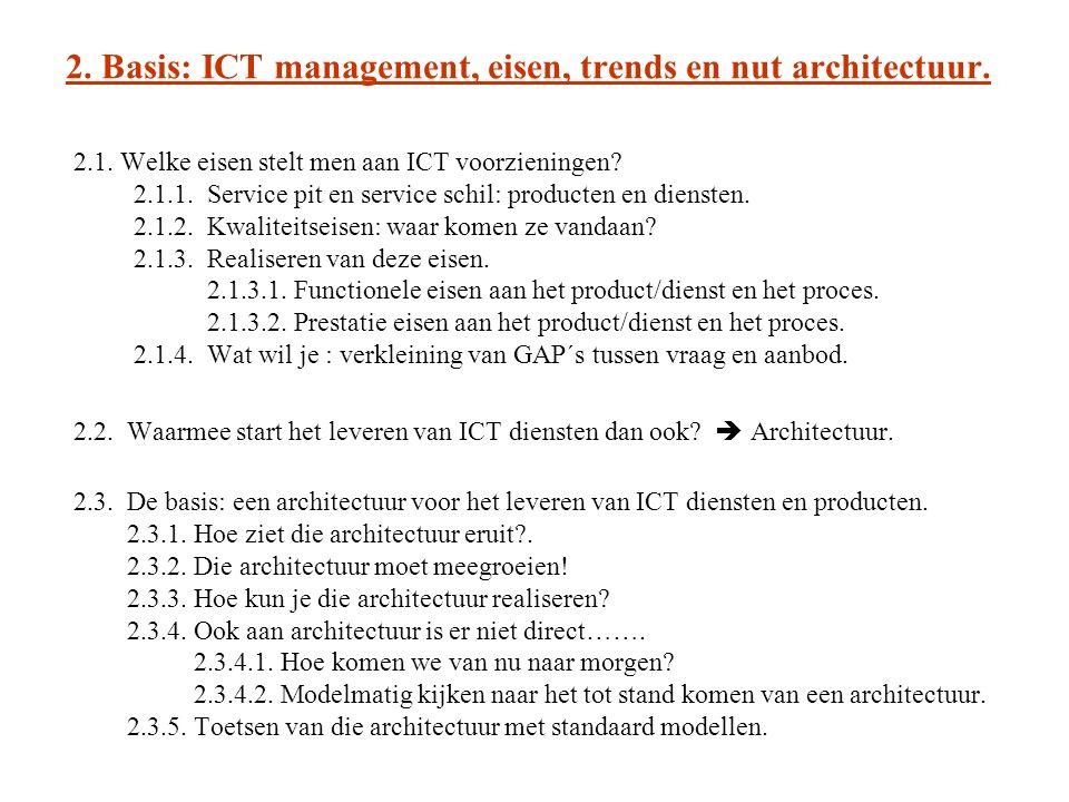 2. Basis: ICT management, eisen, trends en nut architectuur.