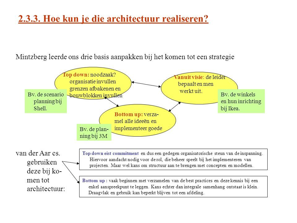 2.3.3. Hoe kun je die architectuur realiseren