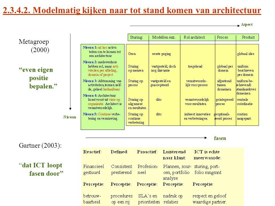 2.3.4.2. Modelmatig kijken naar tot stand komen van architectuur