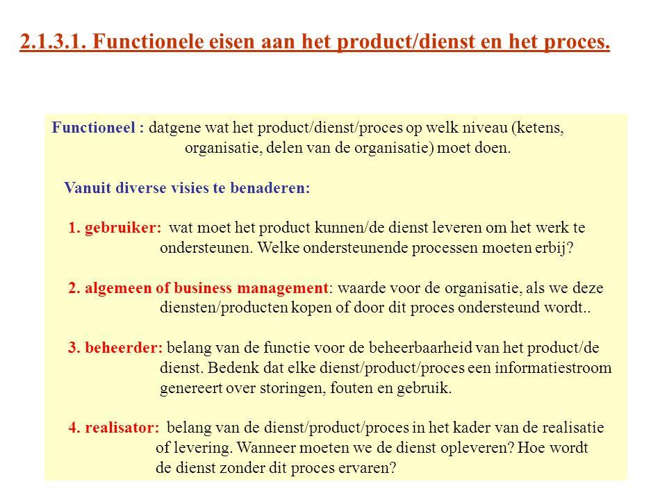 2.1.3.1. Functionele eisen aan het product/dienst en het proces.
