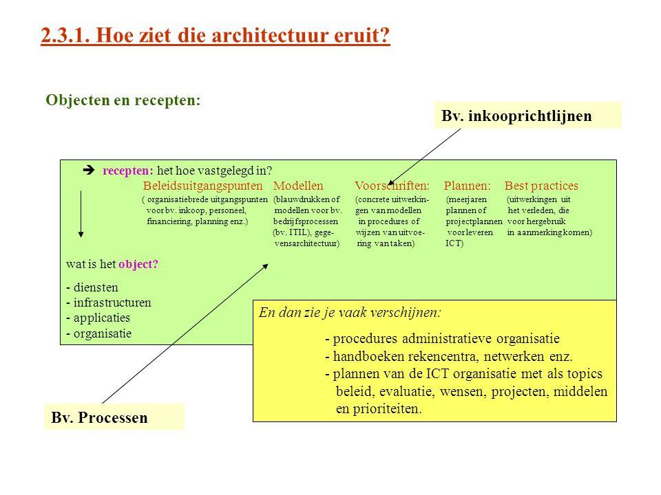2.3.1. Hoe ziet die architectuur eruit