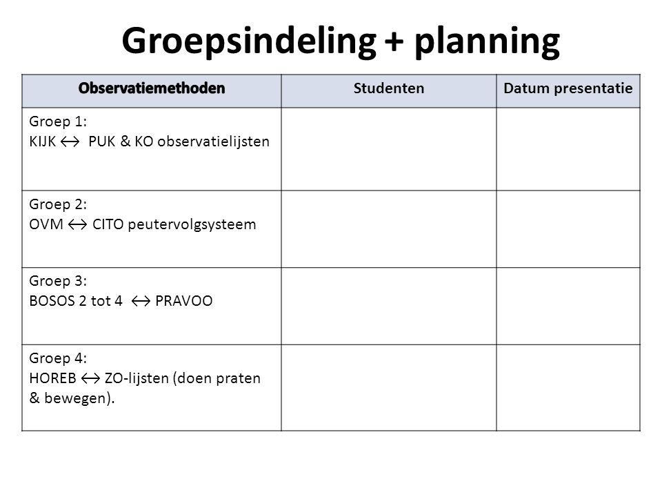 Groepsindeling + planning