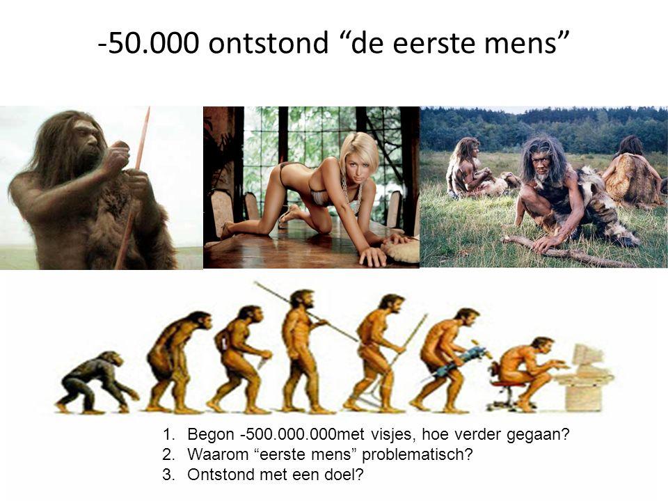 -50.000 ontstond de eerste mens