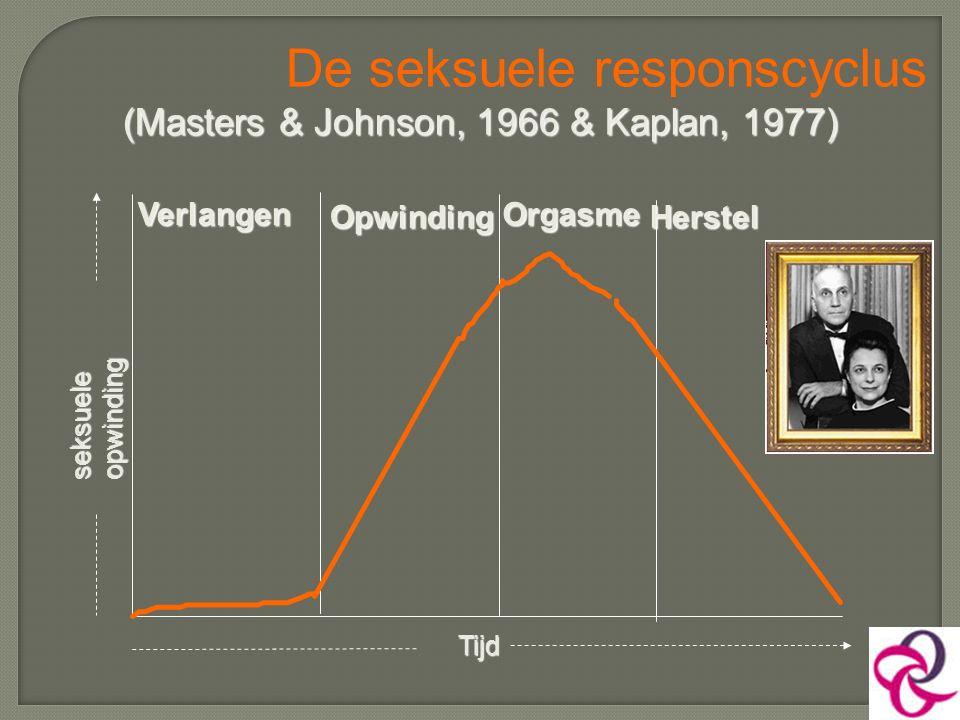 De seksuele responscyclus (Masters & Johnson, 1966 & Kaplan, 1977)