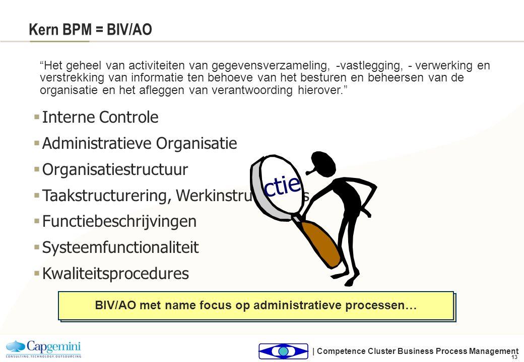 Uitvoerende afdelingen de business
