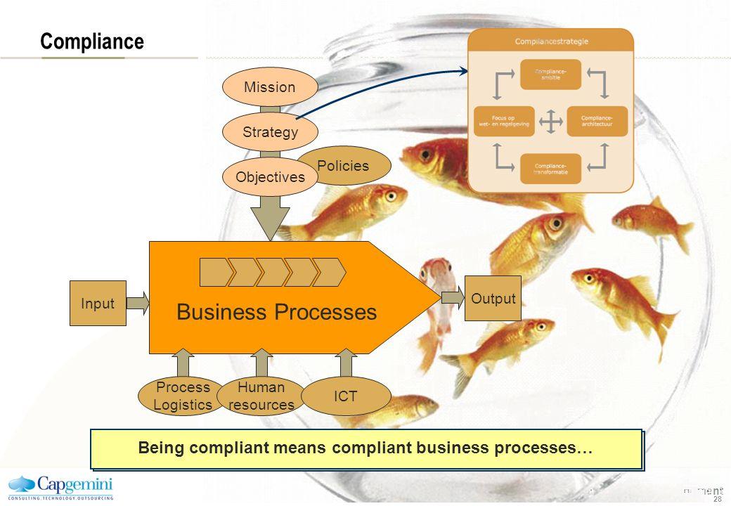 Compliance: aspecten 'Trust me' – 'Tell me' – 'Show me' – 'Prove me'…