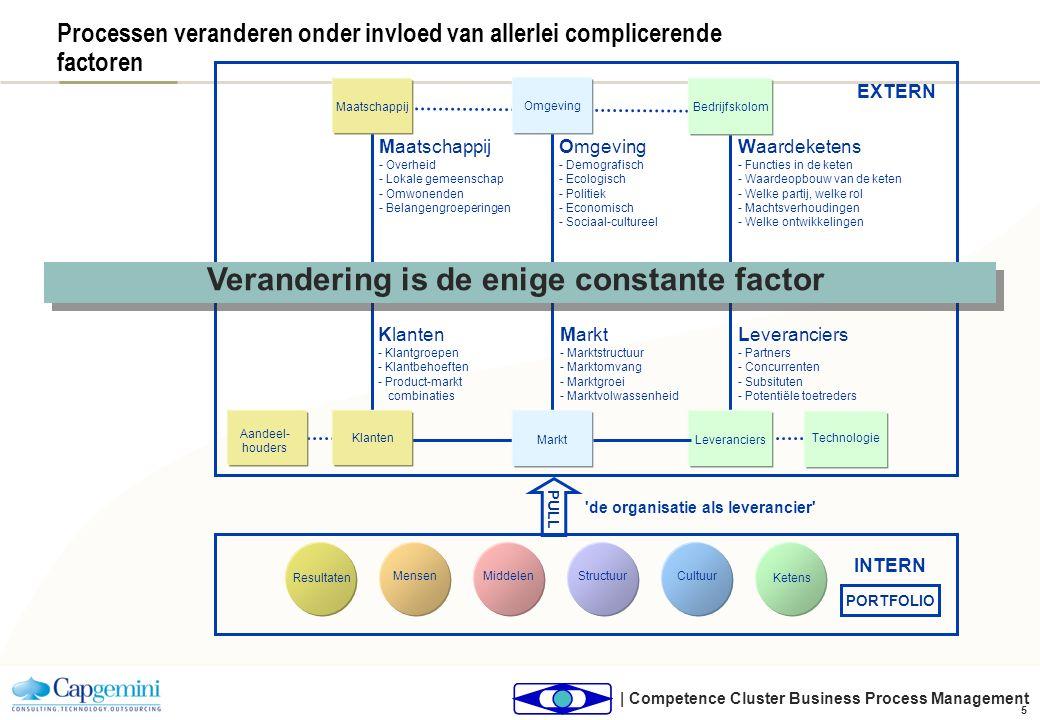 BPM betreft het COPAFIJTH-breed inrichten en managen van bedrijfsvoering