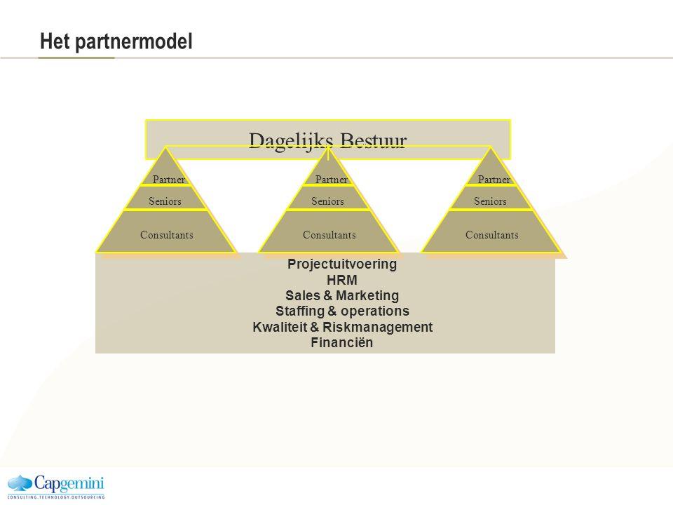 Kwaliteit & Riskmanagement