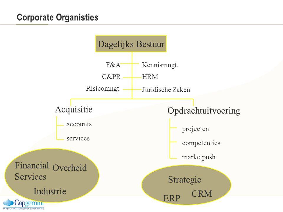 Corporate Organisties