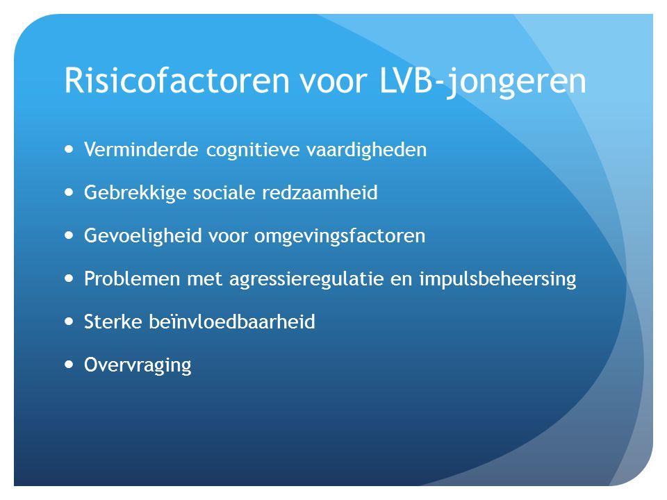 Risicofactoren voor LVB-jongeren