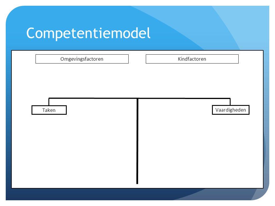 Competentiemodel Taken Vaardigheden Omgevingsfactoren Kindfactoren