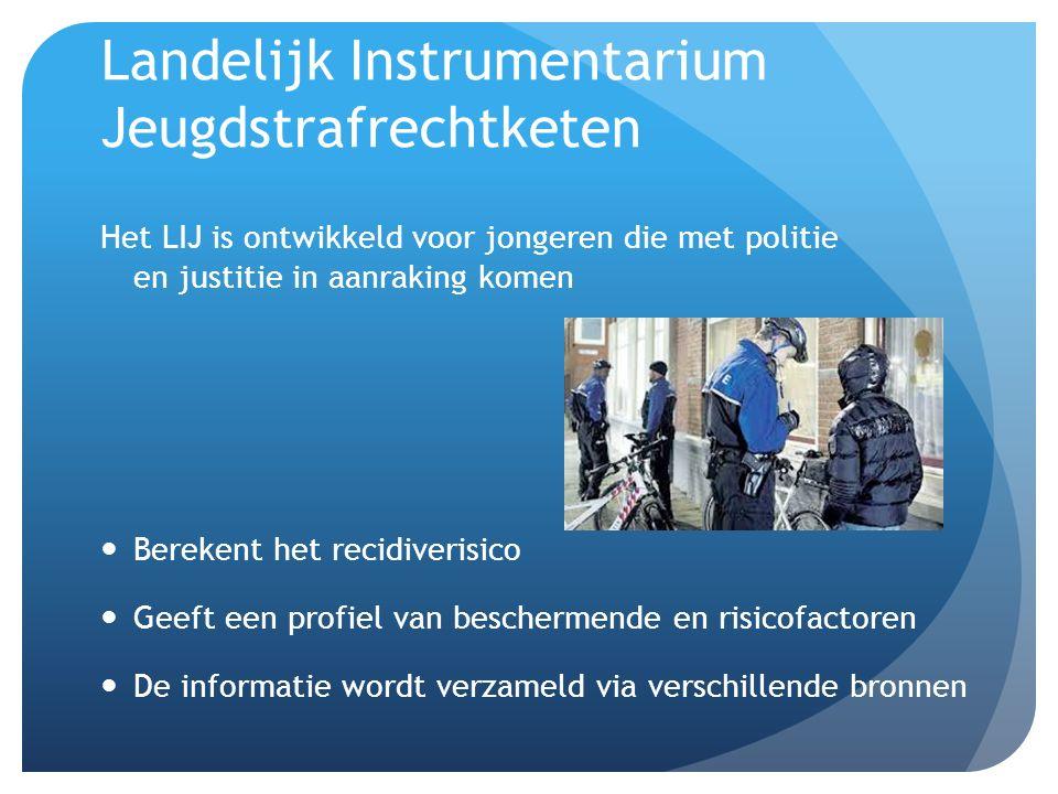Landelijk Instrumentarium Jeugdstrafrechtketen