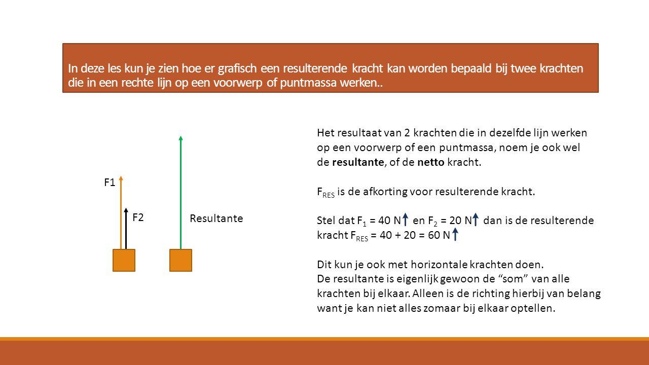 In deze les kun je zien hoe er grafisch een resulterende kracht kan worden bepaald bij twee krachten die in een rechte lijn op een voorwerp of puntmassa werken..