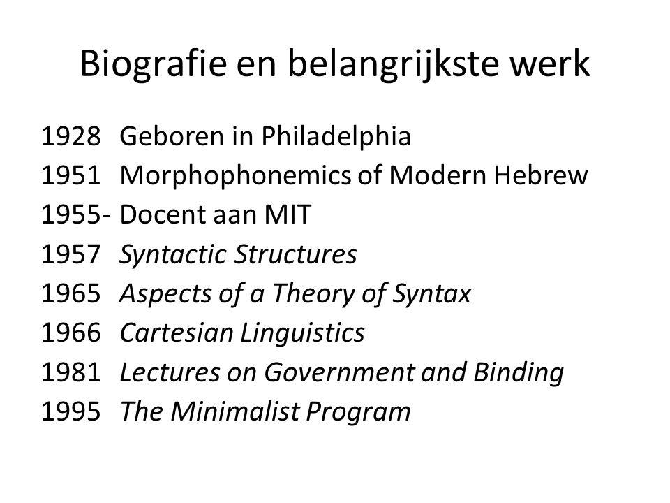 Biografie en belangrijkste werk