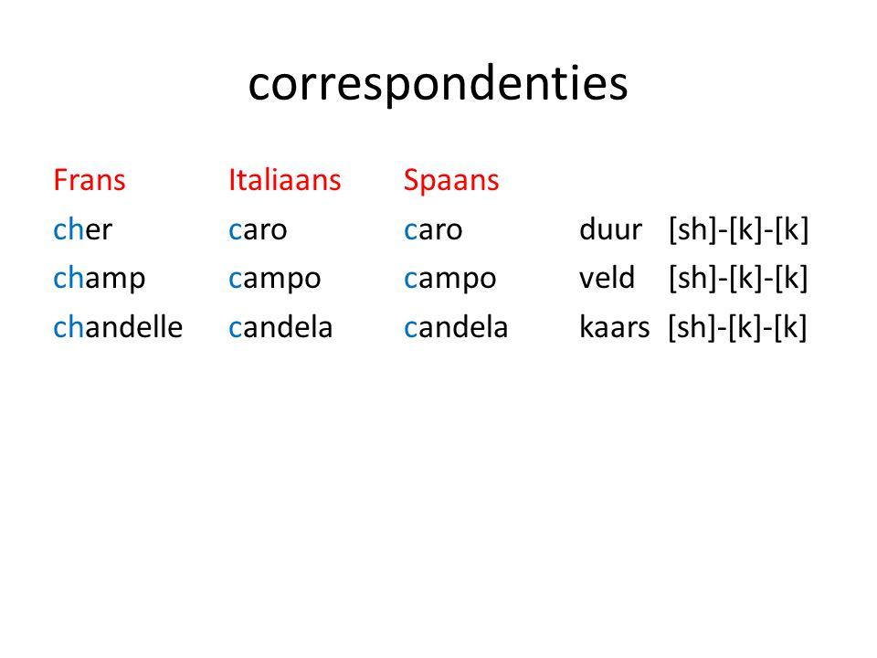 correspondenties Frans Italiaans Spaans