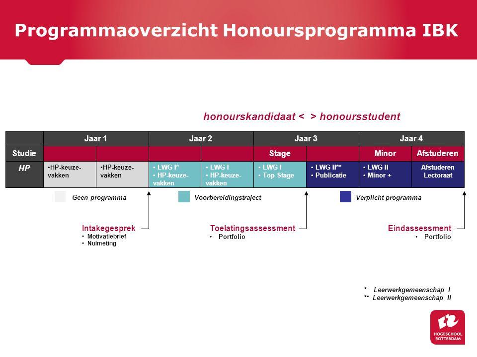 Programmaoverzicht Honoursprogramma IBK
