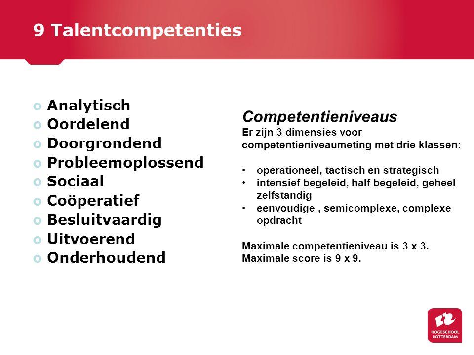 9 Talentcompetenties Competentieniveaus Analytisch Oordelend