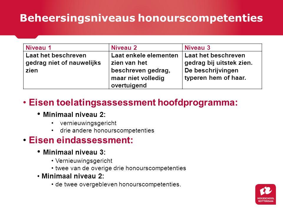 Beheersingsniveaus honourscompetenties