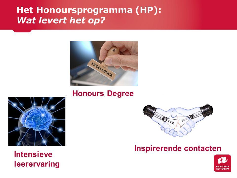 Het Honoursprogramma (HP): Wat levert het op