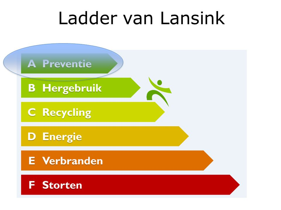 Ladder van Lansink
