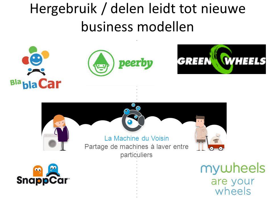 Hergebruik / delen leidt tot nieuwe business modellen