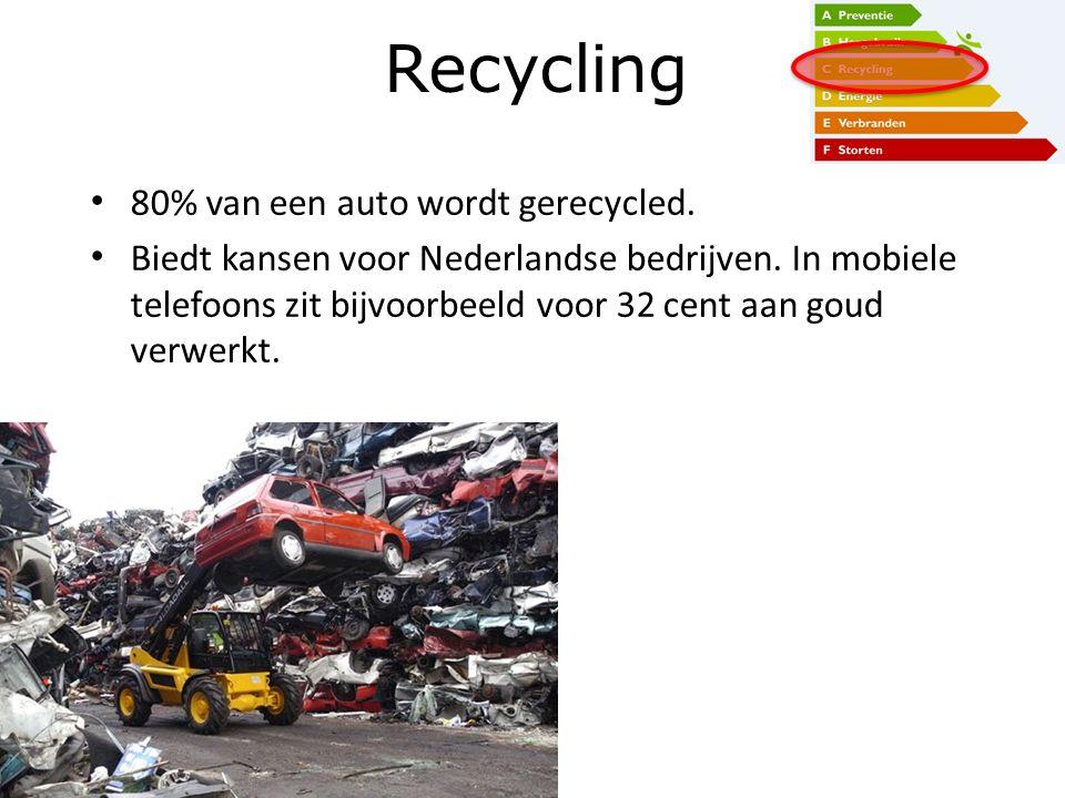 Recycling 80% van een auto wordt gerecycled.