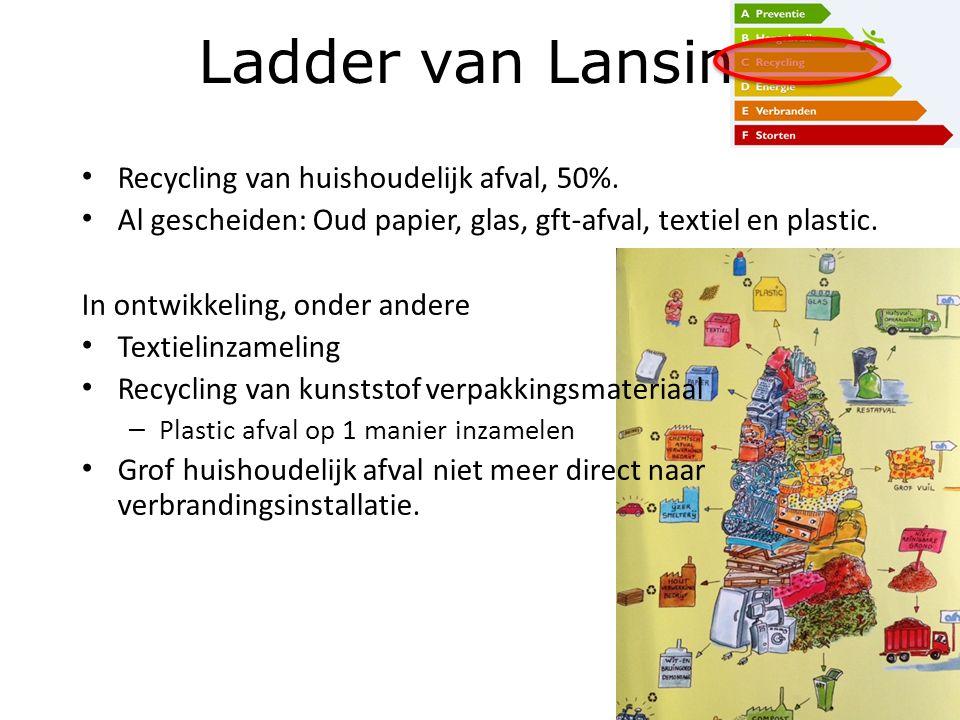 Ladder van Lansink Recycling van huishoudelijk afval, 50%.