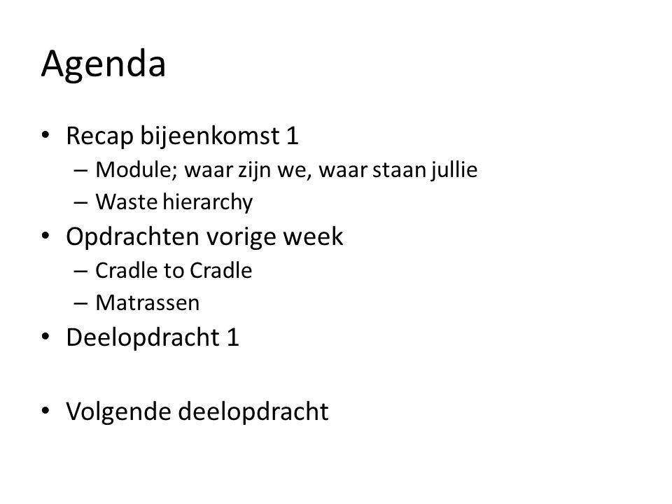 Agenda Recap bijeenkomst 1 Opdrachten vorige week Deelopdracht 1