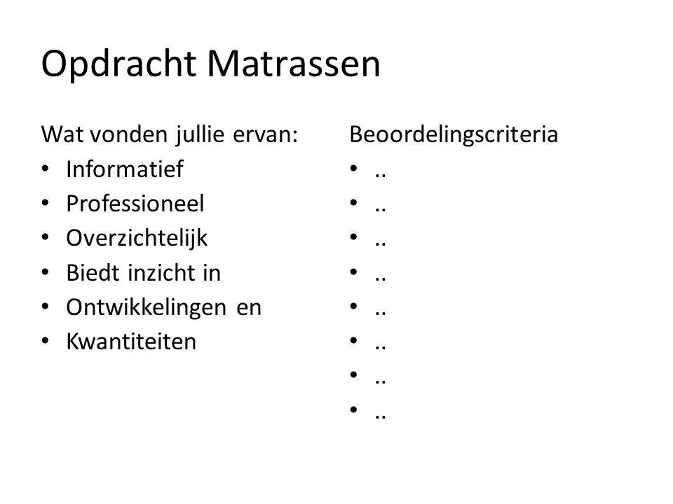Opdracht Matrassen Wat vonden jullie ervan: Informatief Professioneel