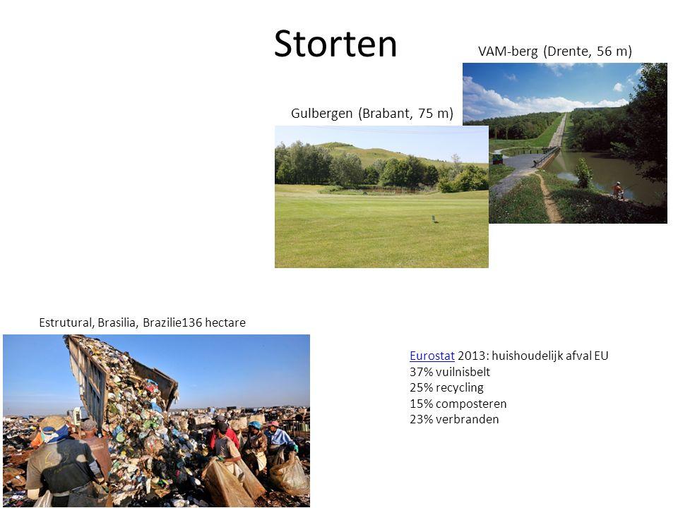 Storten VAM-berg (Drente, 56 m) Gulbergen (Brabant, 75 m)