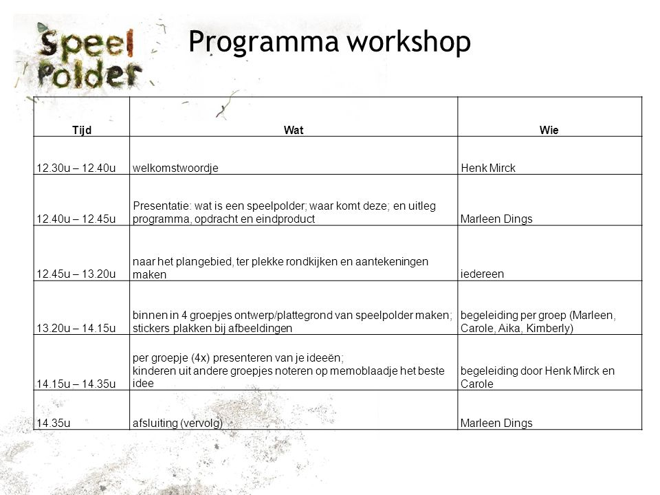 Programma workshop Tijd Wat Wie 12.30u – 12.40u welkomstwoordje
