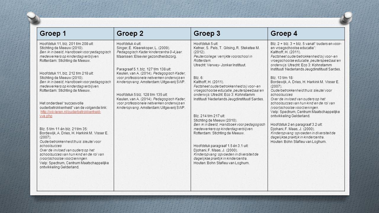Groep 1 Groep 2 Groep 3 Groep 4 Hoofdstuk 11, blz. 201 t/m 208 uit: