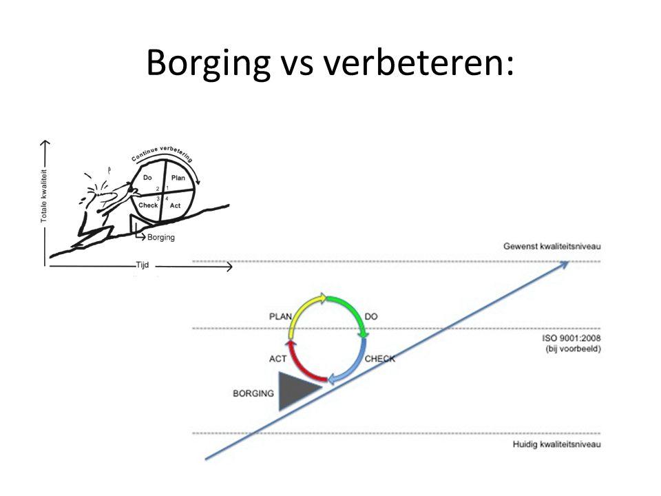 Borging vs verbeteren: