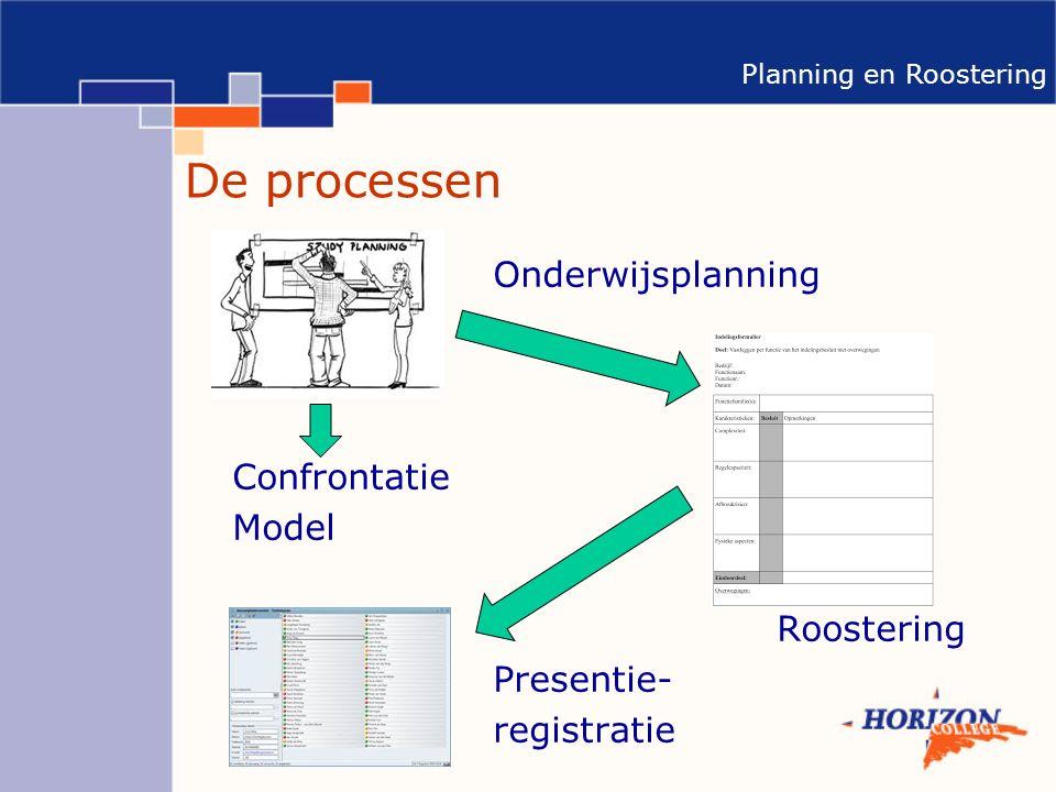 De processen Onderwijsplanning Confrontatie Model Roostering Presentie- registratie
