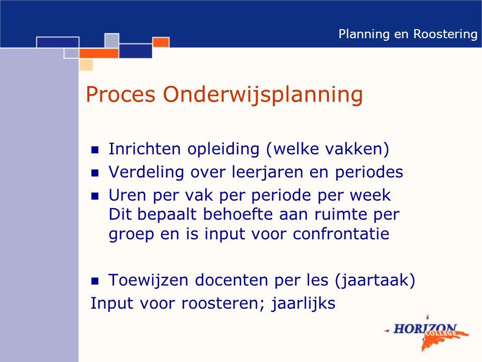 Proces Onderwijsplanning