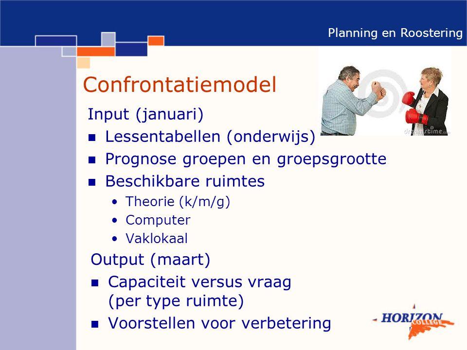Confrontatiemodel Input (januari) Lessentabellen (onderwijs)