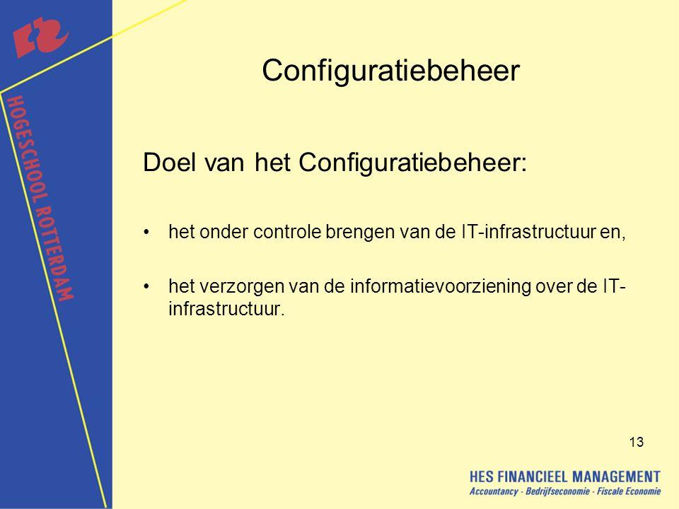 Configuratiebeheer Doel van het Configuratiebeheer: