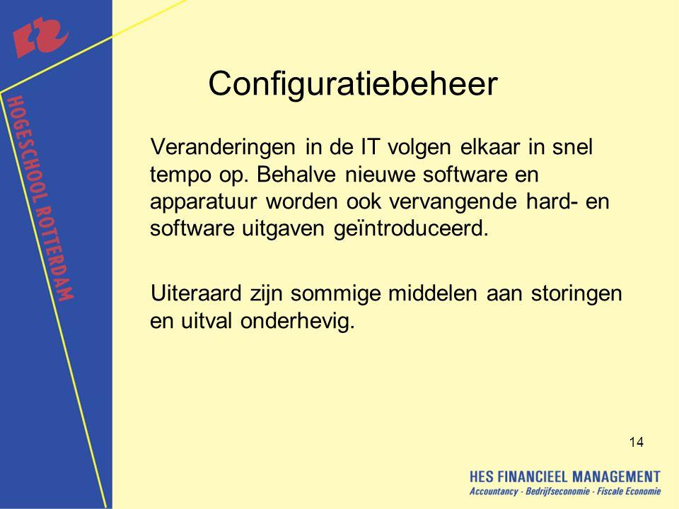 Configuratiebeheer