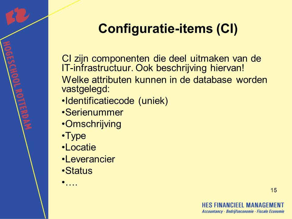 Configuratie-items (CI)