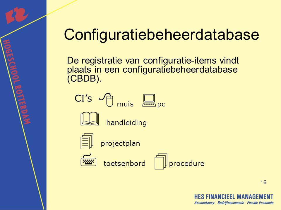 Configuratiebeheerdatabase