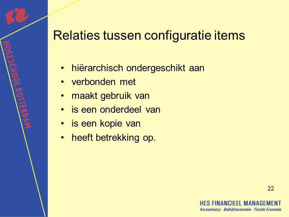 Relaties tussen configuratie items