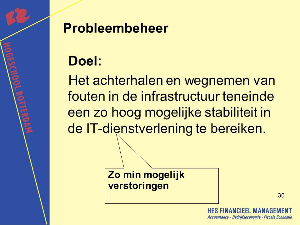 Probleembeheer Doel: