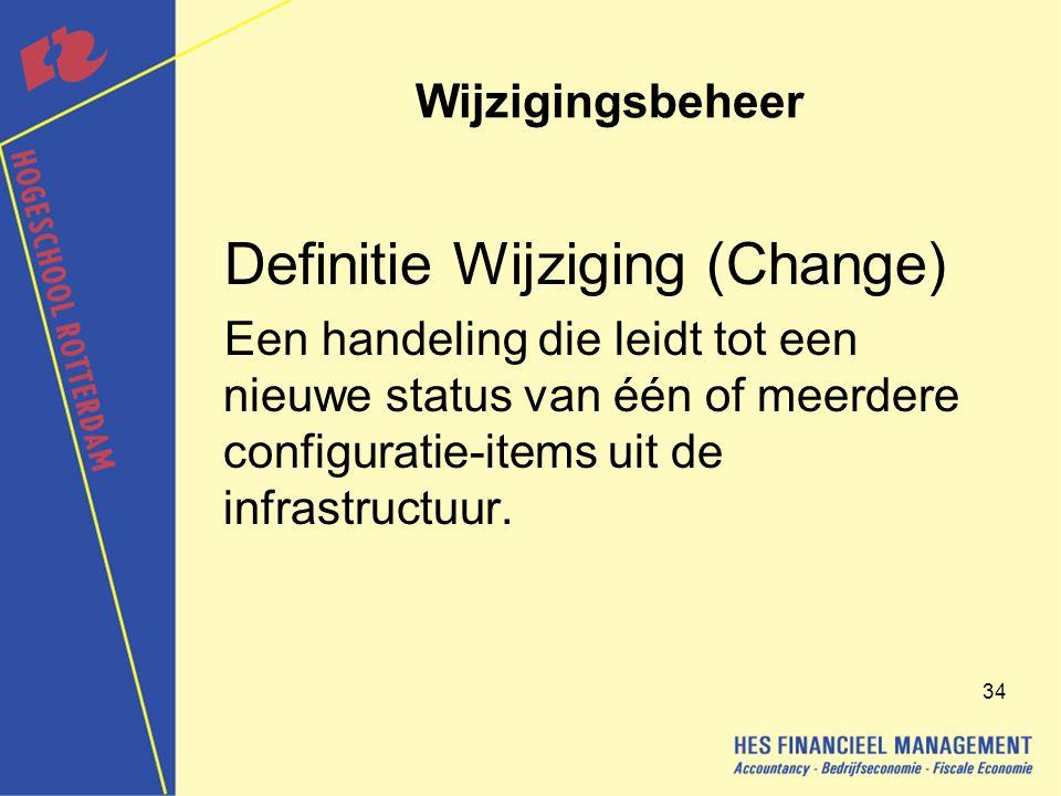 Definitie Wijziging (Change)
