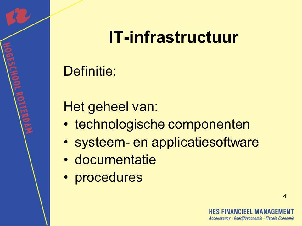 IT-infrastructuur Definitie: Het geheel van: