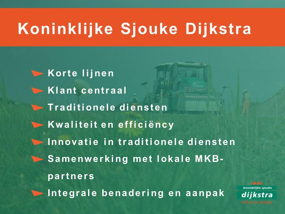 Koninklijke Sjouke Dijkstra