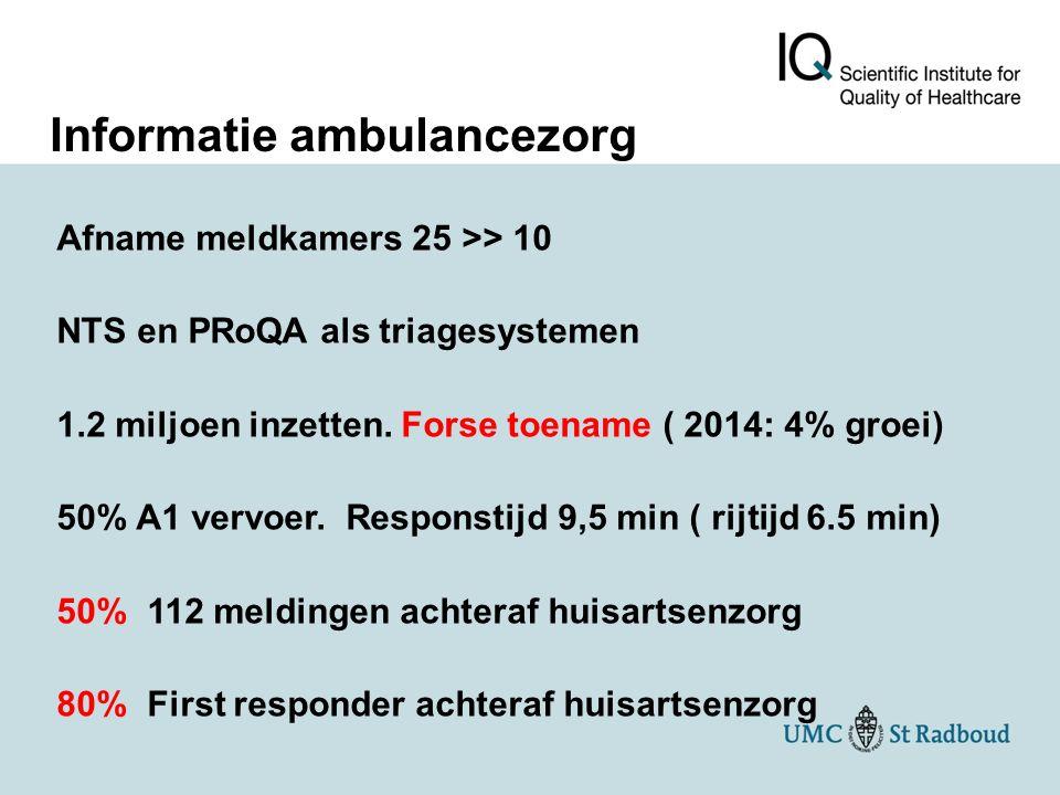 Informatie ambulancezorg