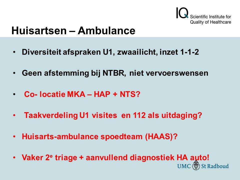 Huisartsen – Ambulance