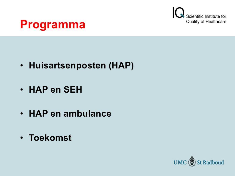 Programma Huisartsenposten (HAP) HAP en SEH HAP en ambulance Toekomst