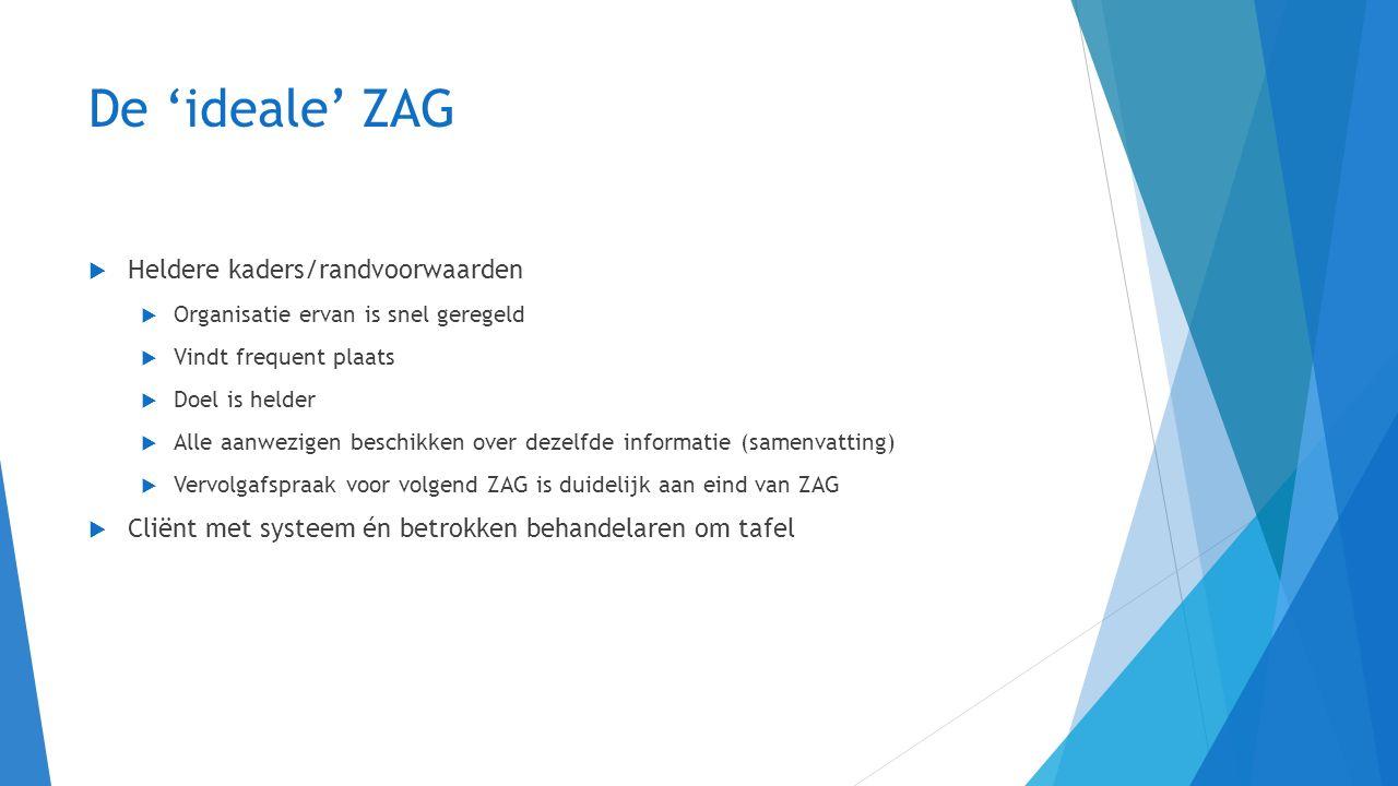 De 'ideale' ZAG Heldere kaders/randvoorwaarden