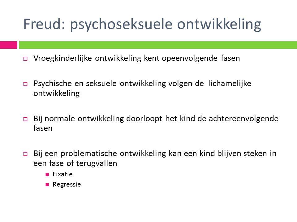 Freud: psychoseksuele ontwikkeling
